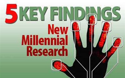Millennial research graphic